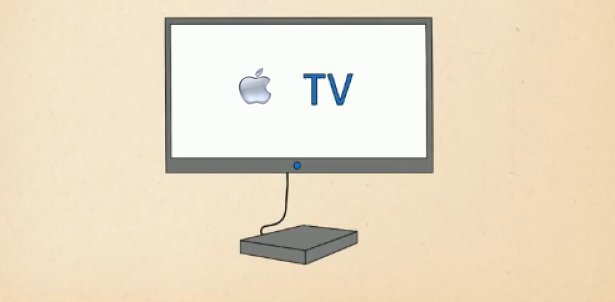 Watch out Google, here comes Apple TV 2